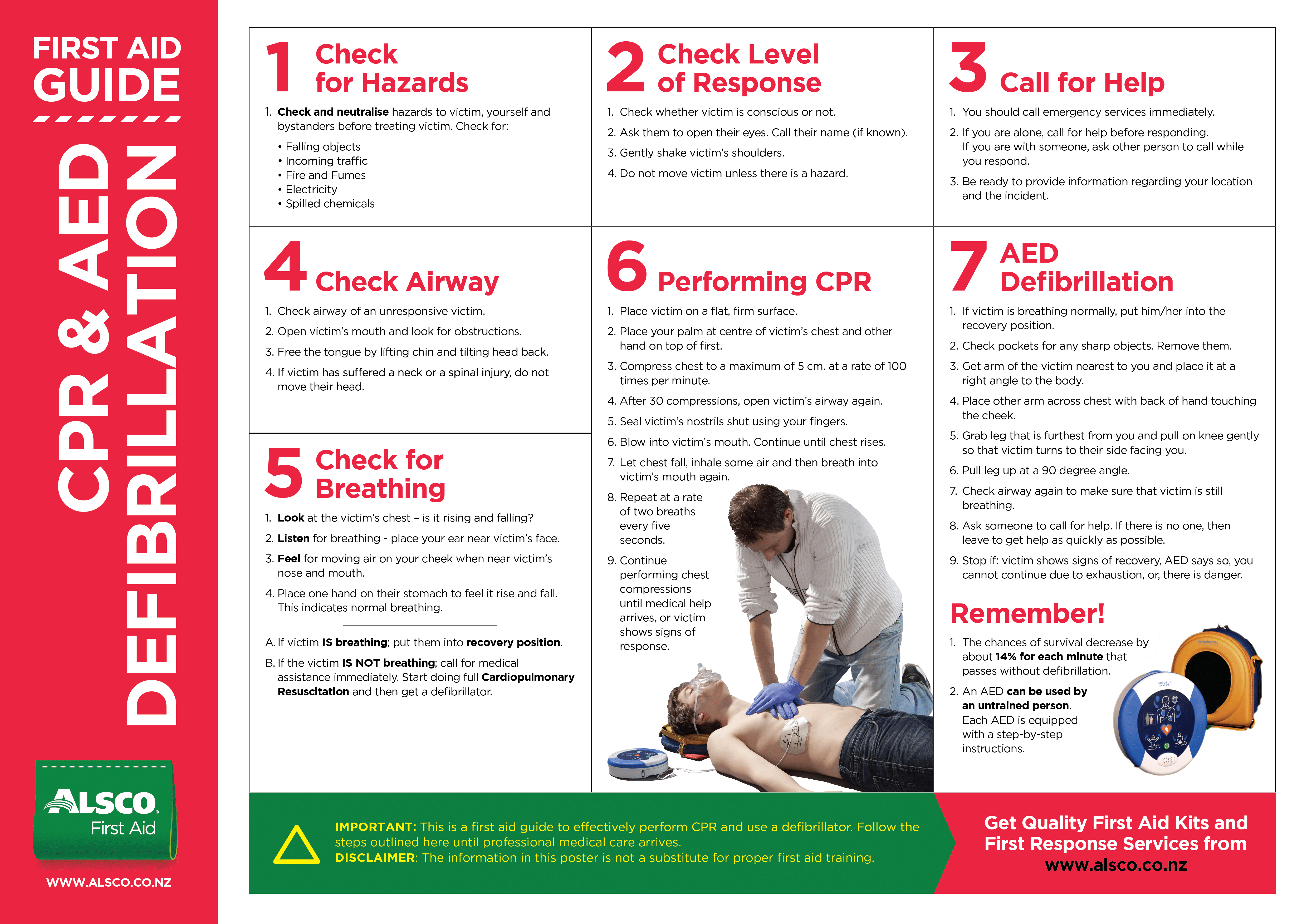 picture relating to Cpr Posters Free Printable named Totally free Printable 1st Assist Poster PDF Down load Alsco NZ
