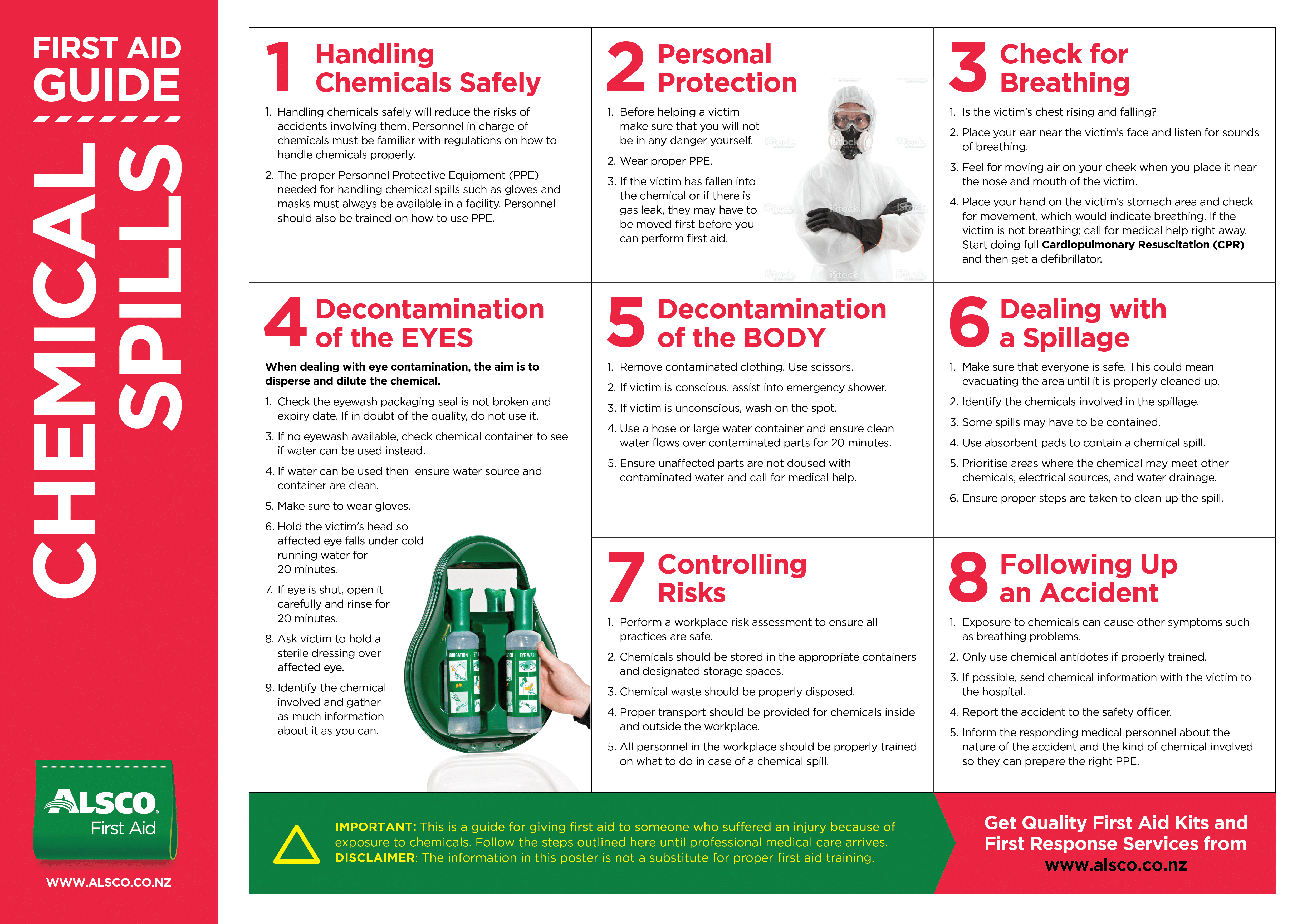 First Aid Illustrated Posters - Alsco New Zealand