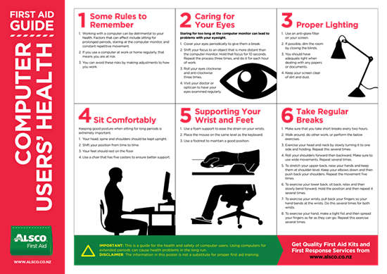 Alsco first aid poster
