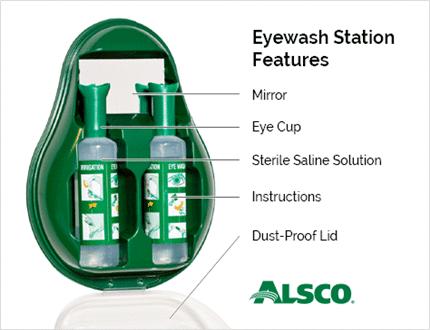 Eyewash station kit