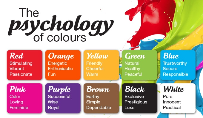 illustration of the psychology of colours