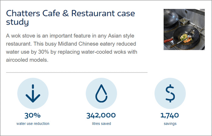 illustration of Chatters cafe and Restaurant case study