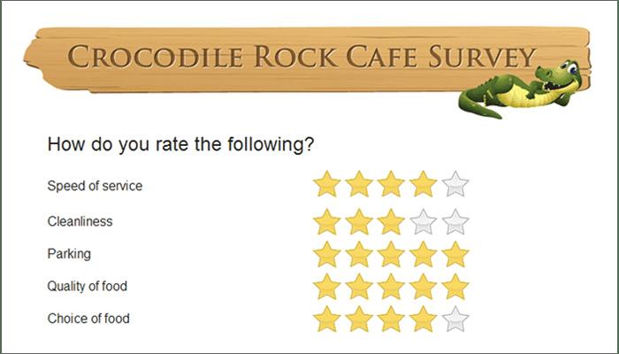 survey form of Crocodile Rock Cafe