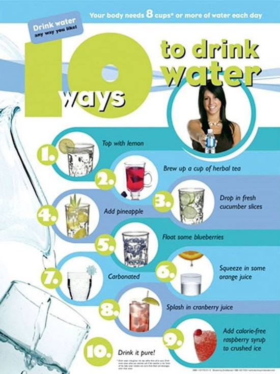 Ten ways to drink water