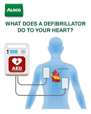 What Does AED Do to a Heart