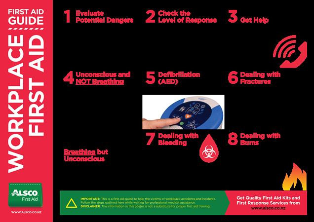 Workplace First Aid Defibrillator