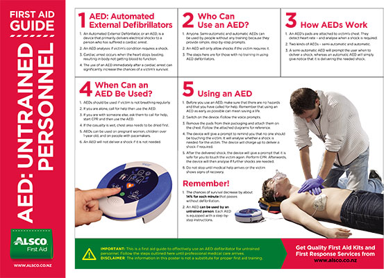 First Aid training guide