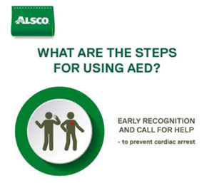 Steps in using AED
