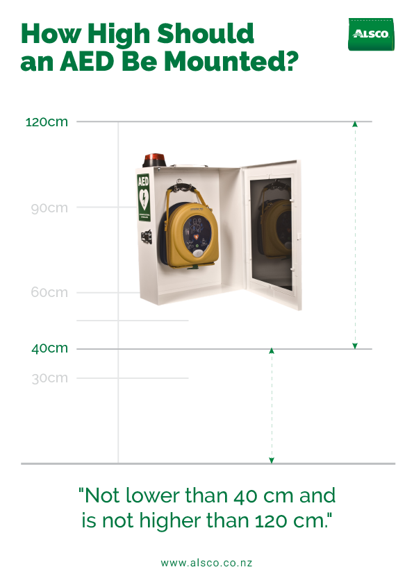 AED measurement illustration when mounted to the wall