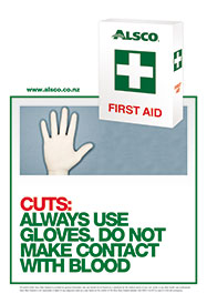 cuts safety posters