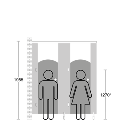 washroom cubicle measurement guide