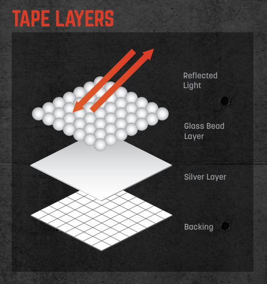 Tape Layers
