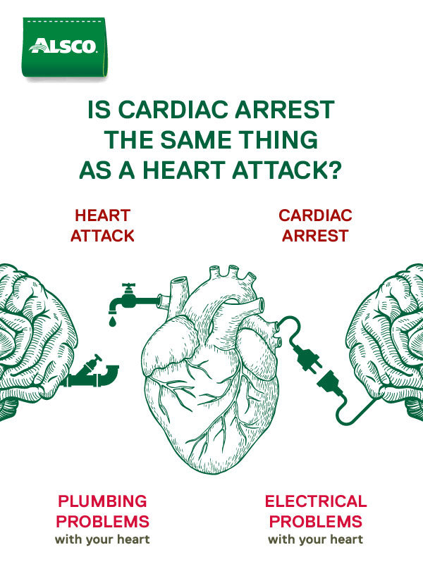 illustration of the difference between heart attack and cardiac arrest