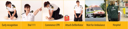 woman performing different first aid response