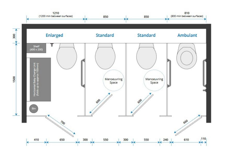Toilet Cubicle Sizes