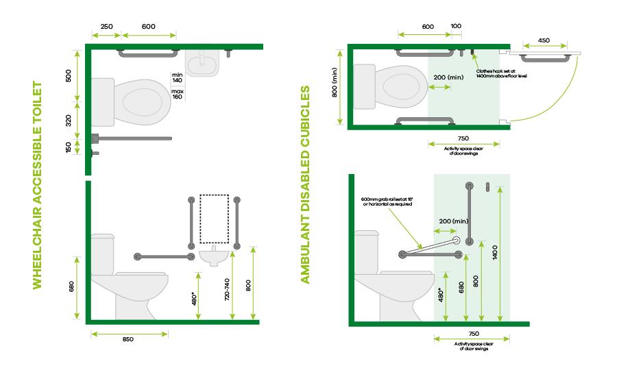 Toilet Cubicle Measurements