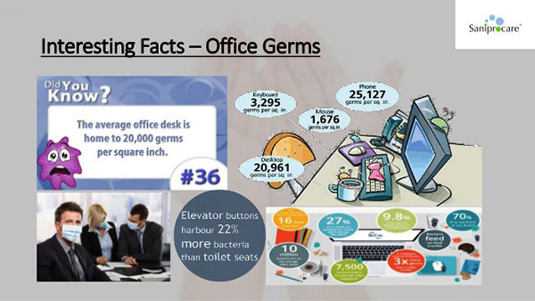 interesting facts office germs