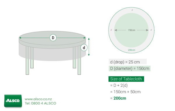diameter table chart