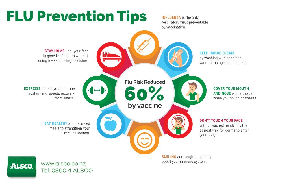Flu prevention tips
