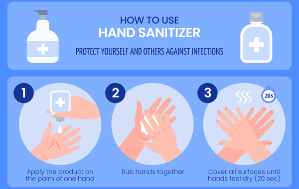 How to use hand sanitizer infographic design